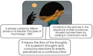 10_Stream of Consciousness